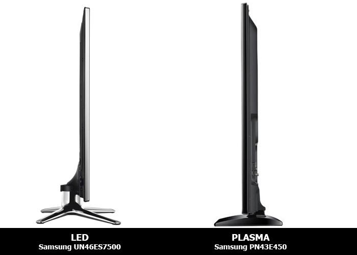 Before search for TV recycling, it is important to determine which type of TV you have.