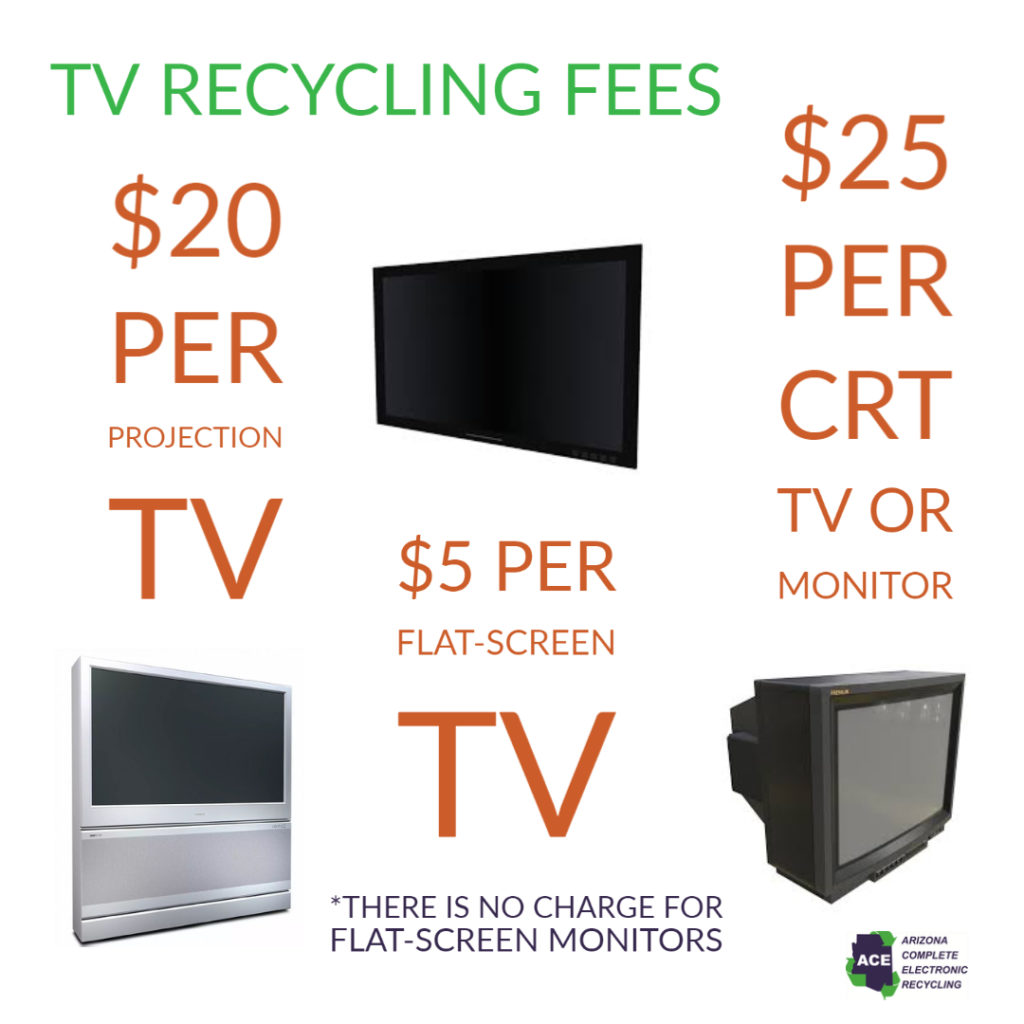 For more detailed information about TV Recycling and the reason, there is a charge, check out the TV Recycling and Disposal article from our blog